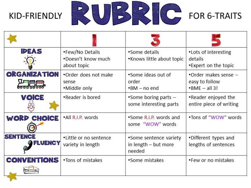 Guide For Th Graders On How To Write A Research Paper Education Research  Paper Rubric Elementary